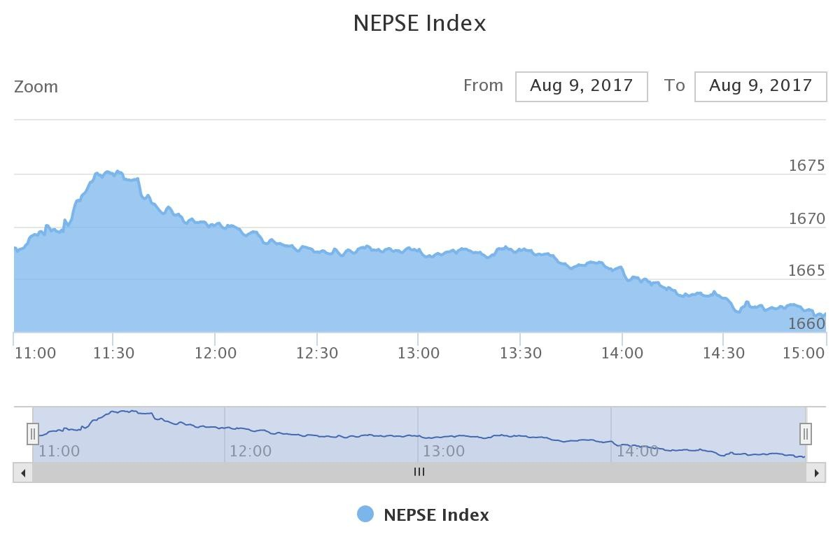 chart.jpeg