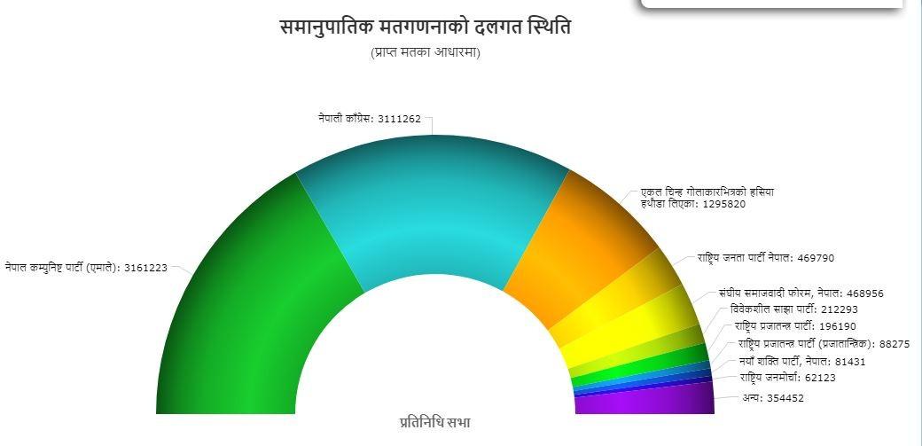 samanupatik_election.JPG